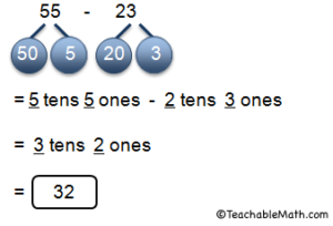 Subtraction within 100: Decomposing tens and ones using place value