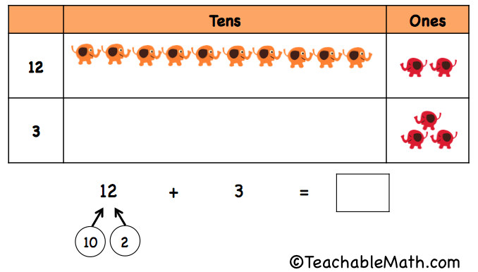 Teaching Addition and Subtraction for Numbers to 20