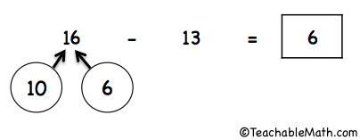 Singapore Math Subtraction within 20