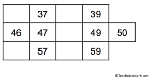 Add and Subtract multiplies of ten with partial hundred chart