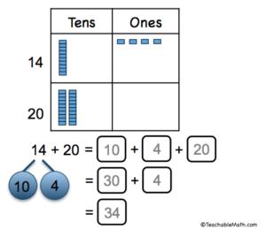 Singapore Math addition without regroup