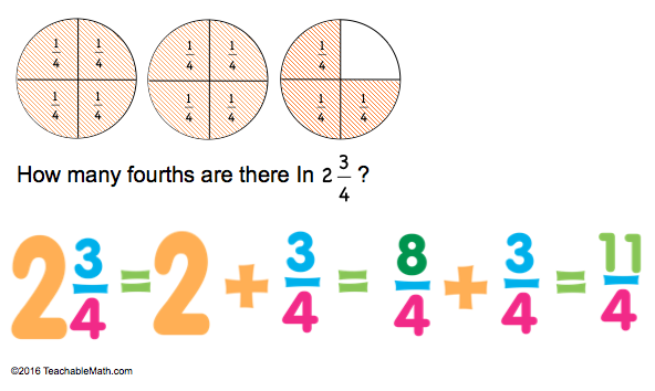 Singapore Math Mixed numbers and improper fractions