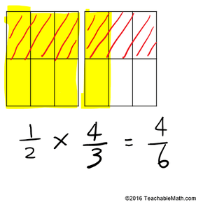 Singapore Math Fraction Multiplication