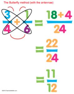 Singapore Math Butterfly Method?