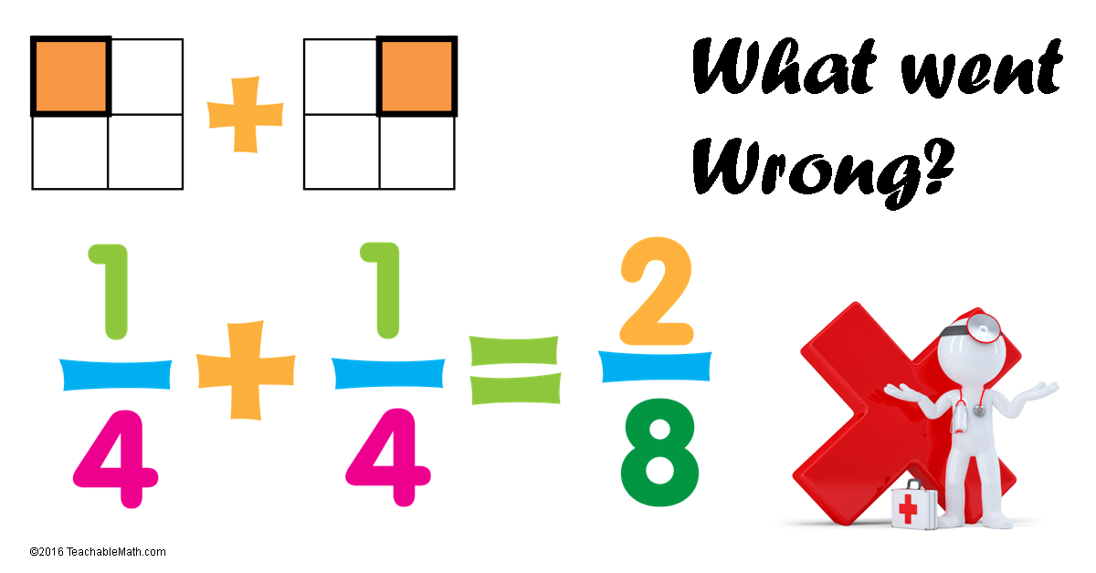 Addition and Subtraction of Fractions Part 1 – Like Fractions