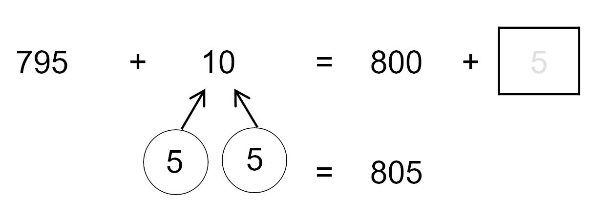number bond extension