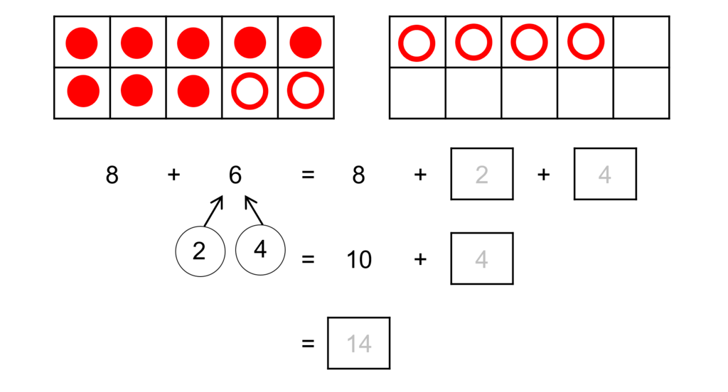 ten frames and number bond