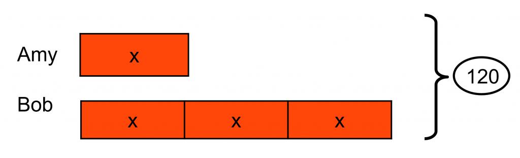 bar-model-3