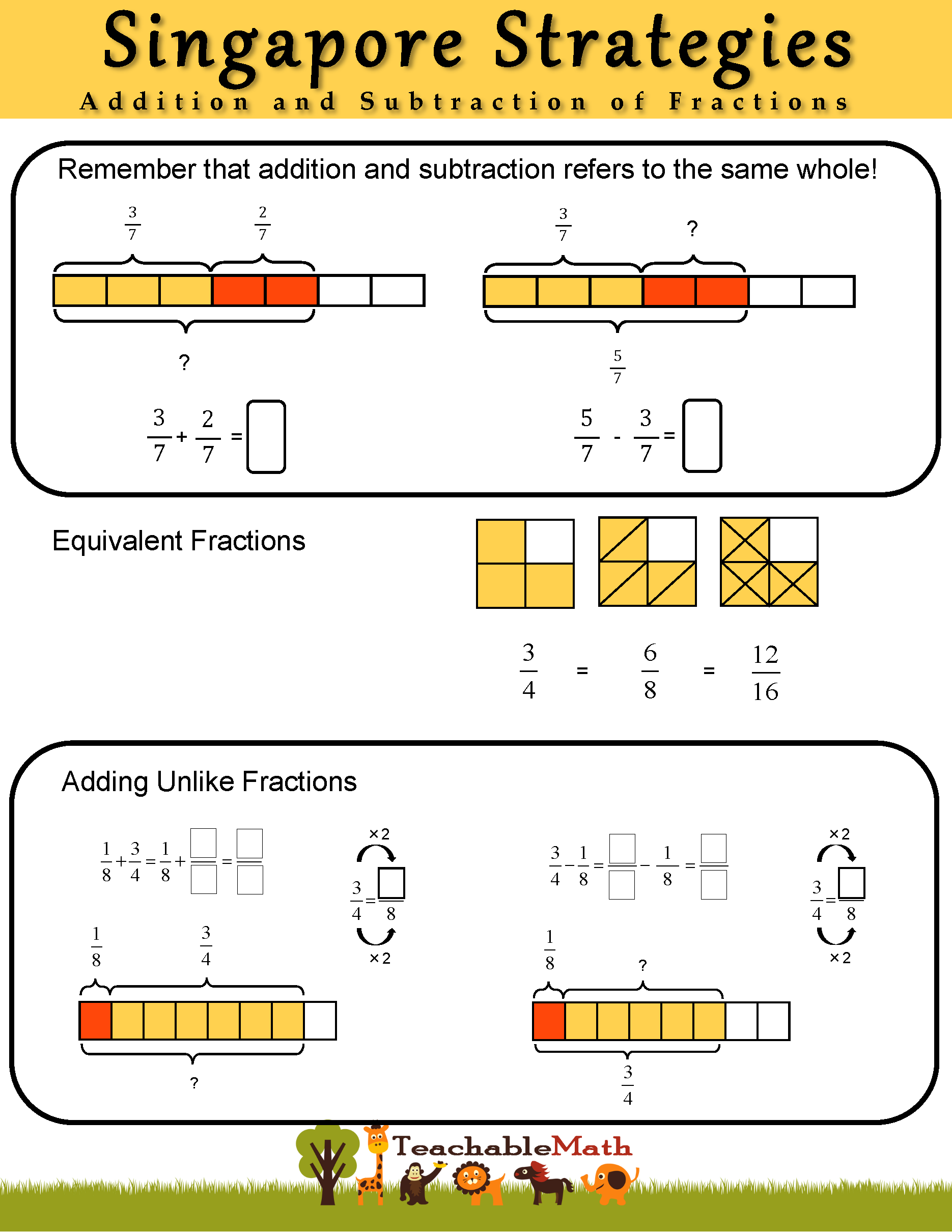 Singapore Strategies Addition and Subtraction of Fractions Cheat Sheet