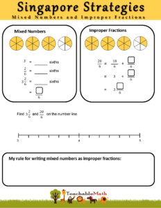 Singapore Strategies Mixed Numbers and Improper Fractions Cheat Sheet