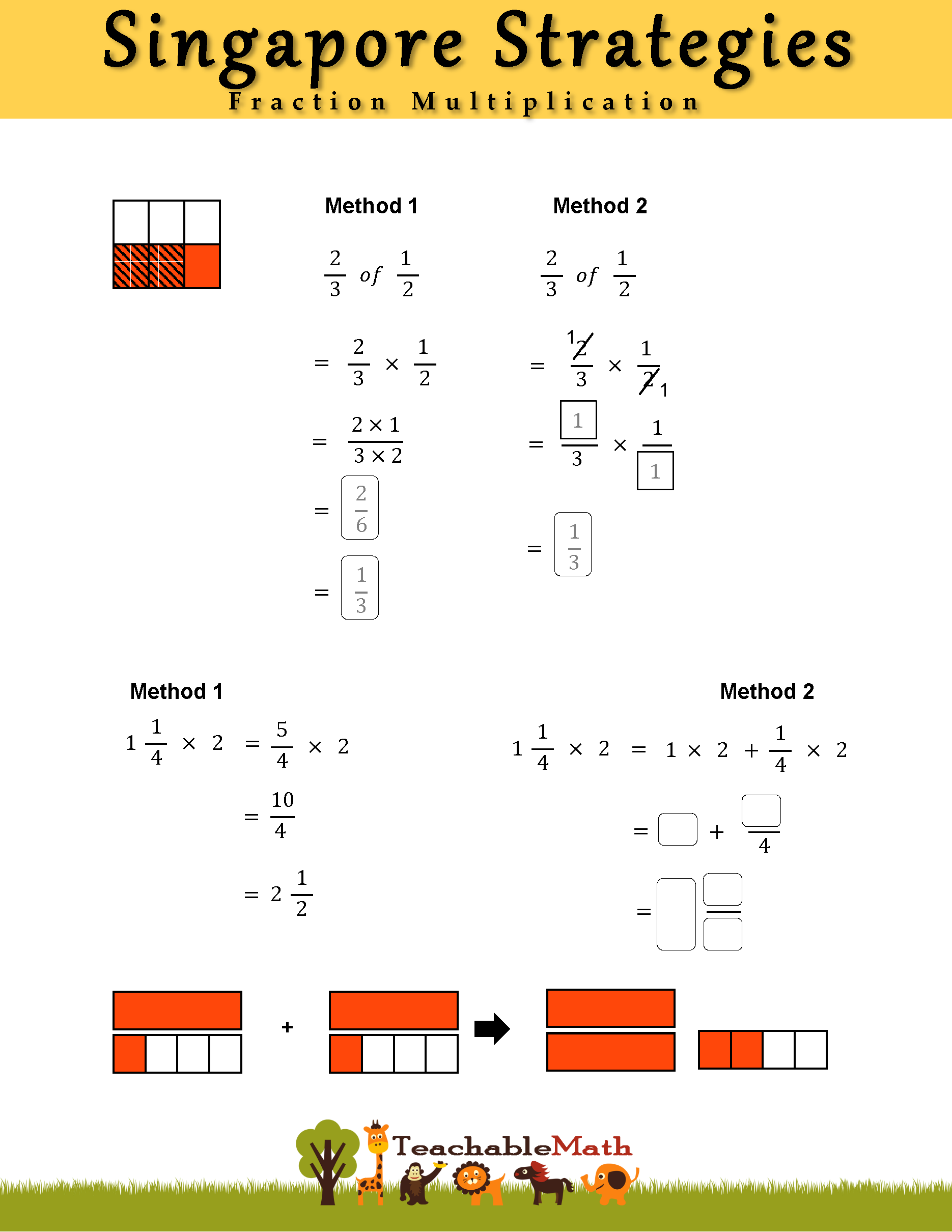 Singapore Strategies Fraction Multiplication Sheet
