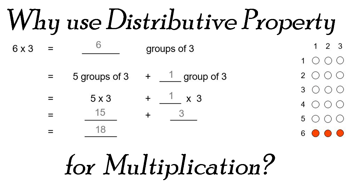 Are you students struggling with Multiplication facts?