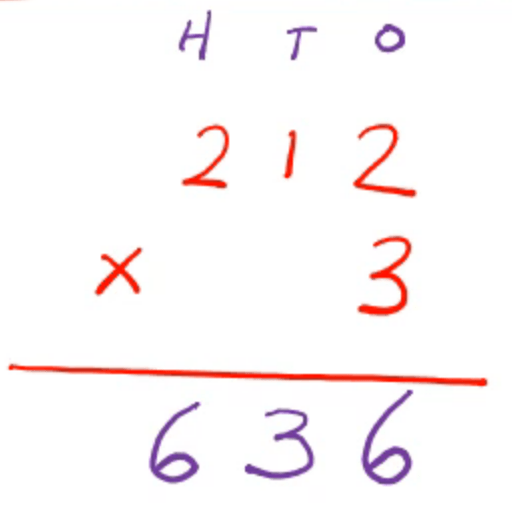Multiply a 1-digit number with a 3-digit number without regrouping