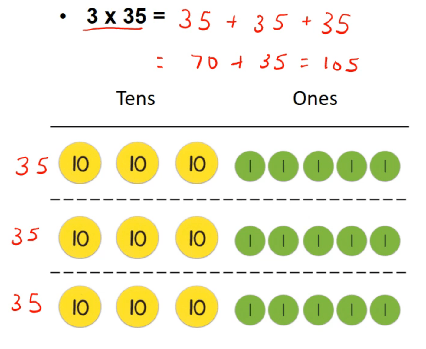 Multiplication with regrouping – 1-digit number with 2-digit number