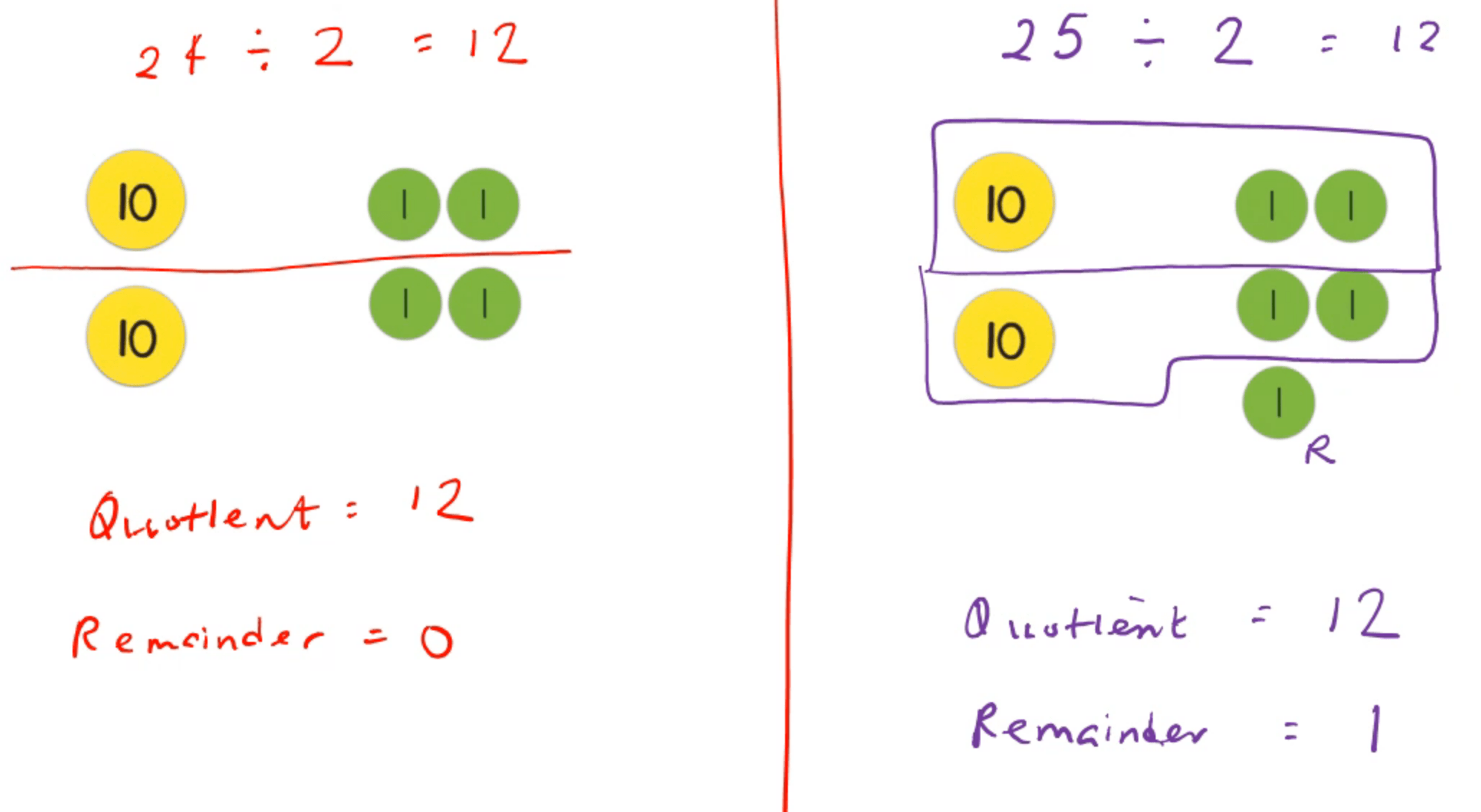 division with remiander - quotient and remainder