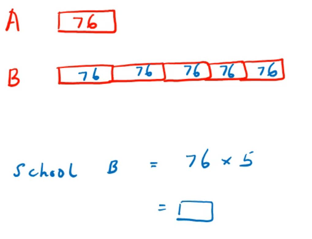 Bar model for one-step multiplication problem
