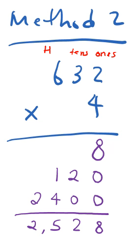 multiplication using place values in a vertical format