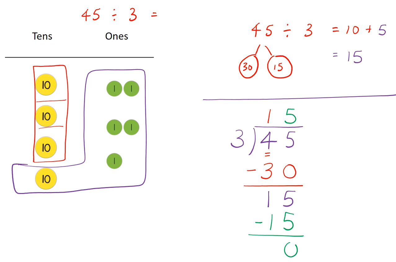 division with regrouping