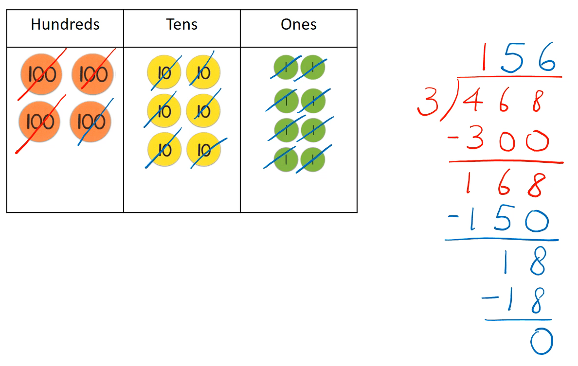 divide 3 digit by 1 digit