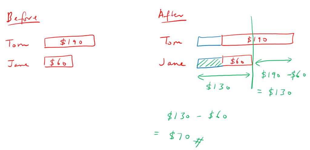 bar model example