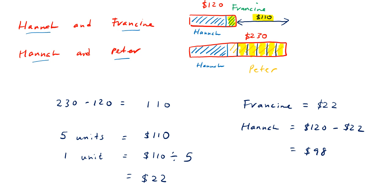 word problems involving the 4 operations