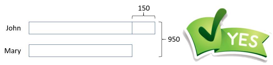BarModel mistake1 correct example