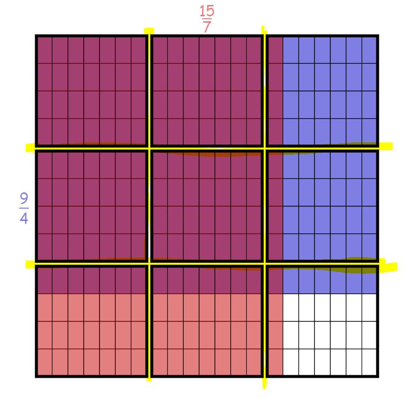 Fraction Multiplication Area Model App - grid spacings