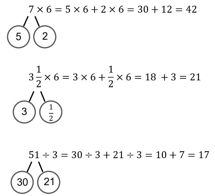 connect the dots example